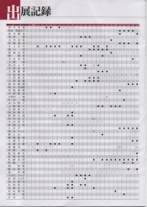 「第25回人人展・四半世紀をふりかえる創立メンバー特別展」p9